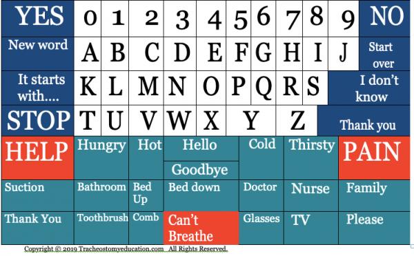 alphabet board tracheostomy